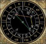 Як скласти свій гороскоп